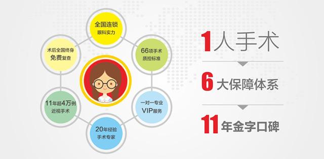 上海治疗高度近视 V4c晶体植入手术多少钱